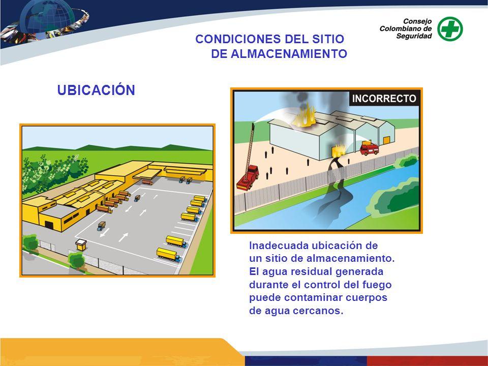 UBICACIÓN CONDICIONES DEL SITIO DE ALMACENAMIENTO