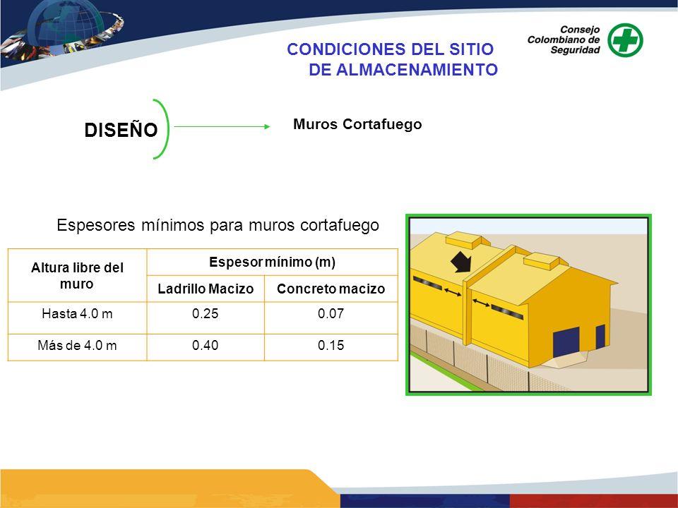DISEÑO CONDICIONES DEL SITIO DE ALMACENAMIENTO