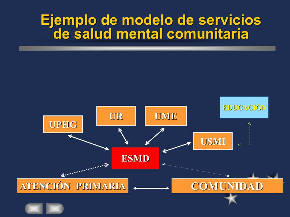 Ejemplo de modelo de servicios de salud mental comunitaria