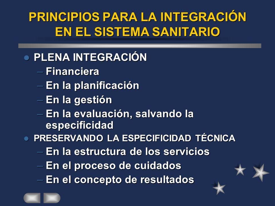 PRINCIPIOS PARA LA INTEGRACIÓN EN EL SISTEMA SANITARIO