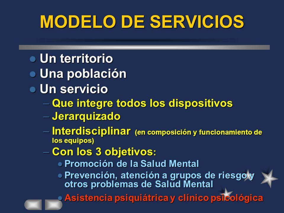 MODELO DE SERVICIOS Un territorio Una población Un servicio