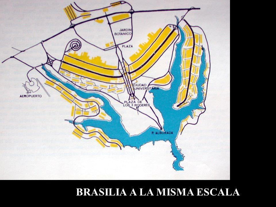 BRASILIA A LA MISMA ESCALA