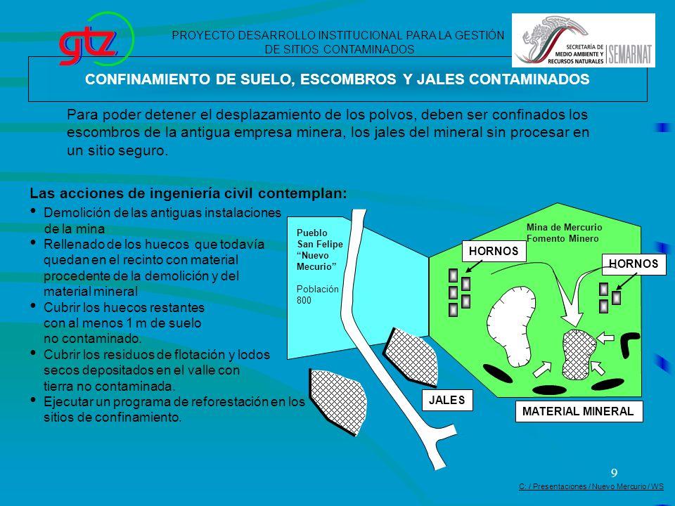 CONFINAMIENTO DE SUELO, ESCOMBROS Y JALES CONTAMINADOS