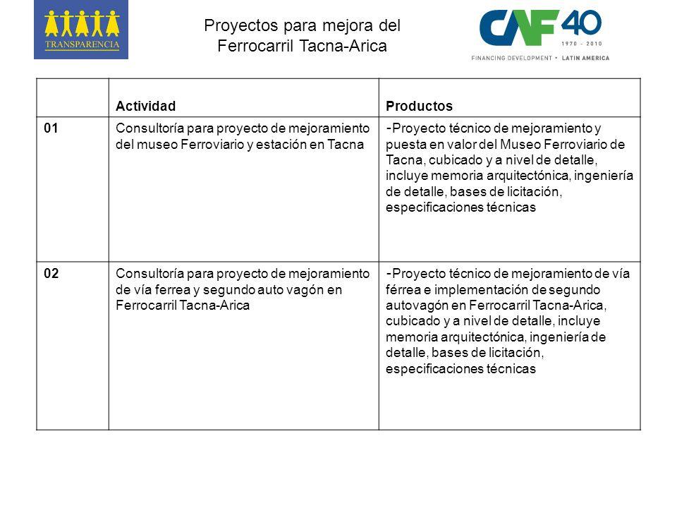 Proyectos para mejora del Ferrocarril Tacna-Arica