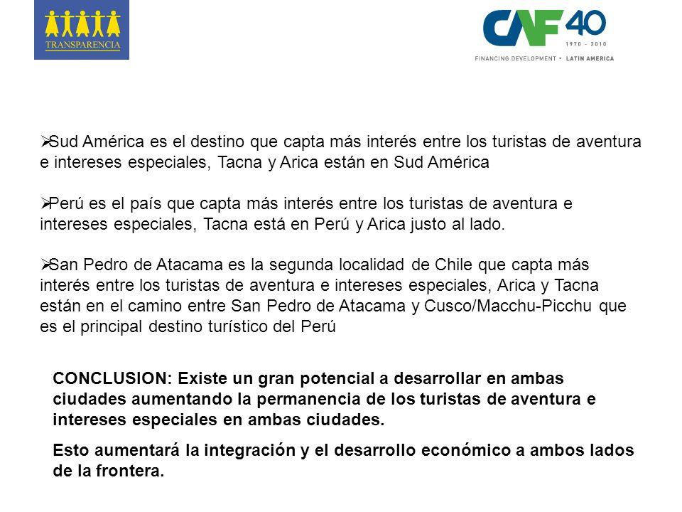 Sud América es el destino que capta más interés entre los turistas de aventura e intereses especiales, Tacna y Arica están en Sud América