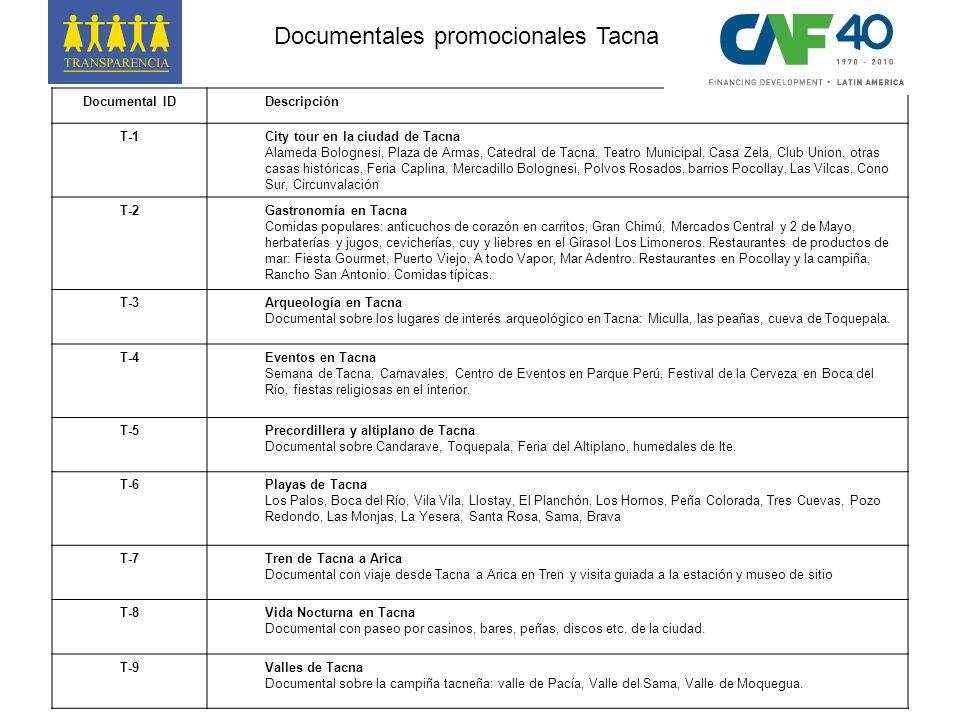 Documentales promocionales Tacna