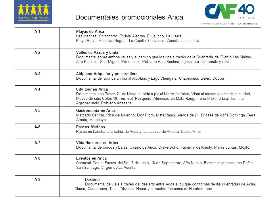 Documentales promocionales Arica