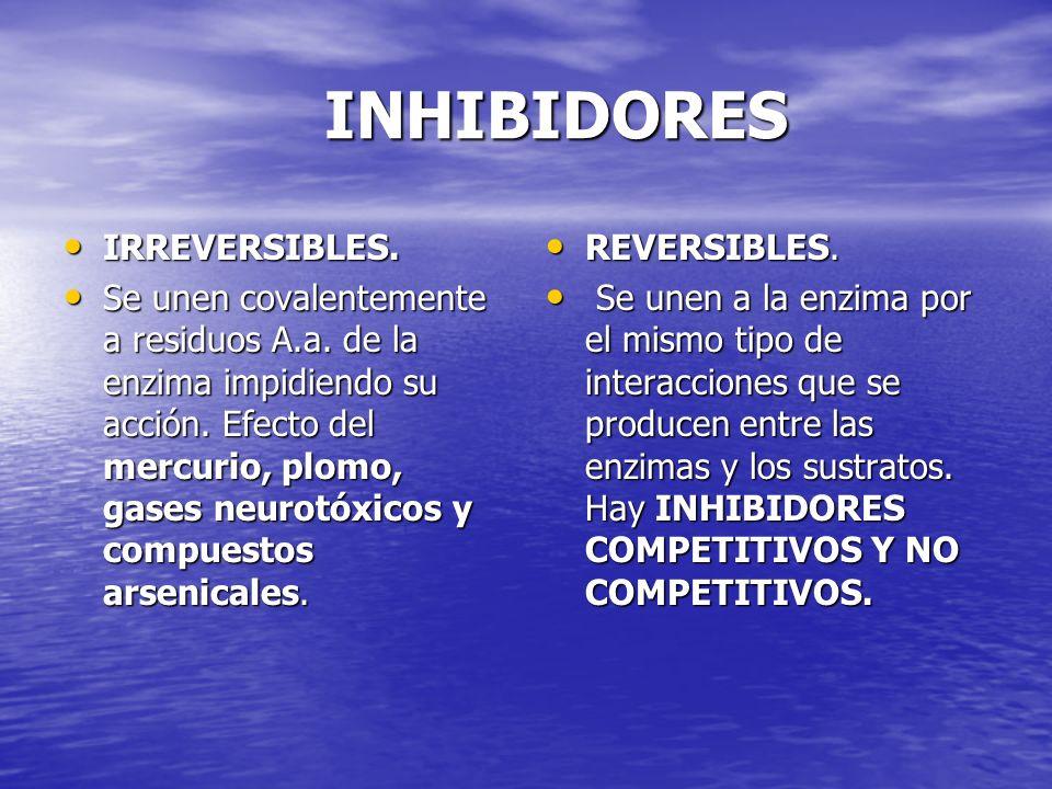 INHIBIDORES IRREVERSIBLES.