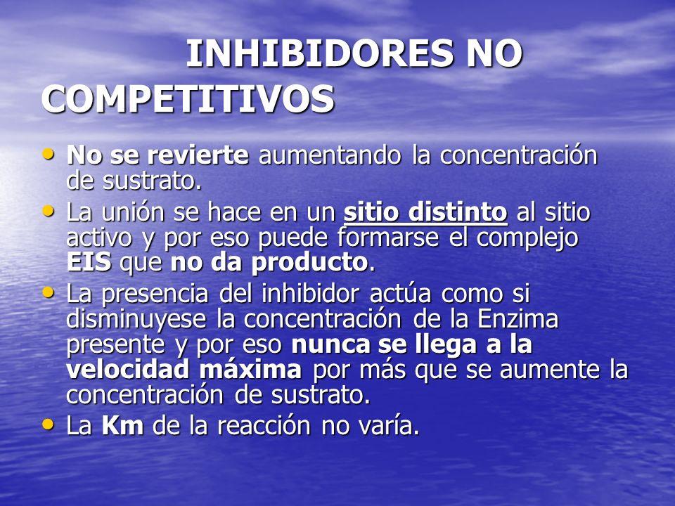 INHIBIDORES NO COMPETITIVOS
