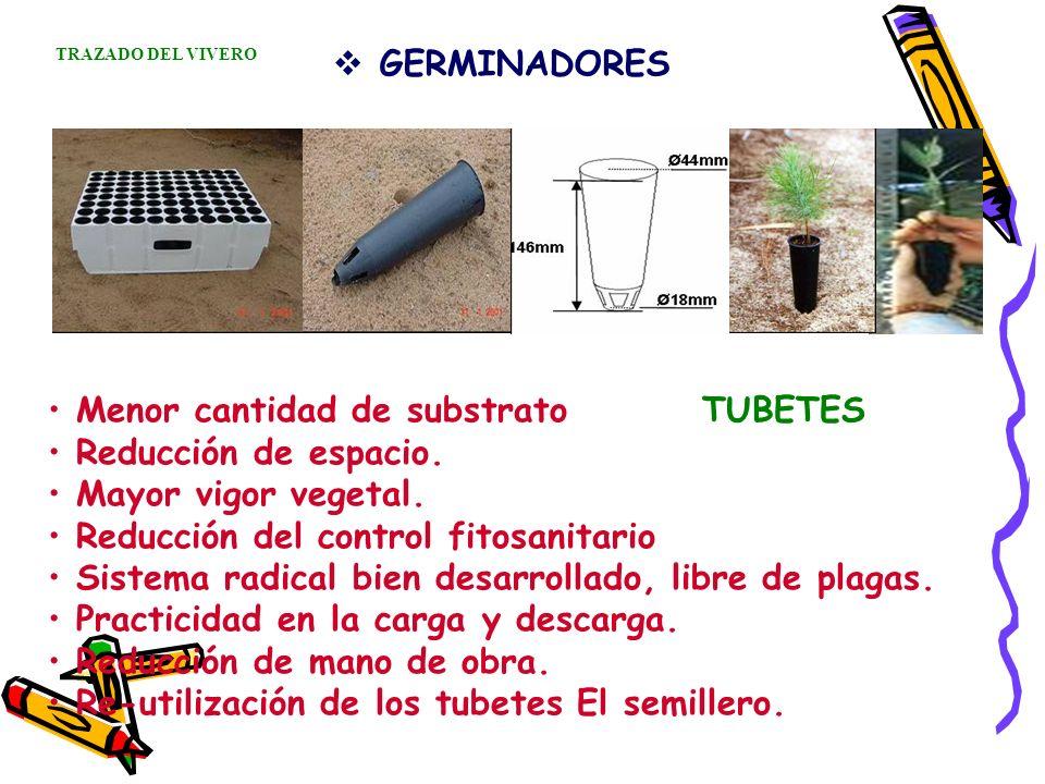 Menor cantidad de substrato TUBETES Reducción de espacio.