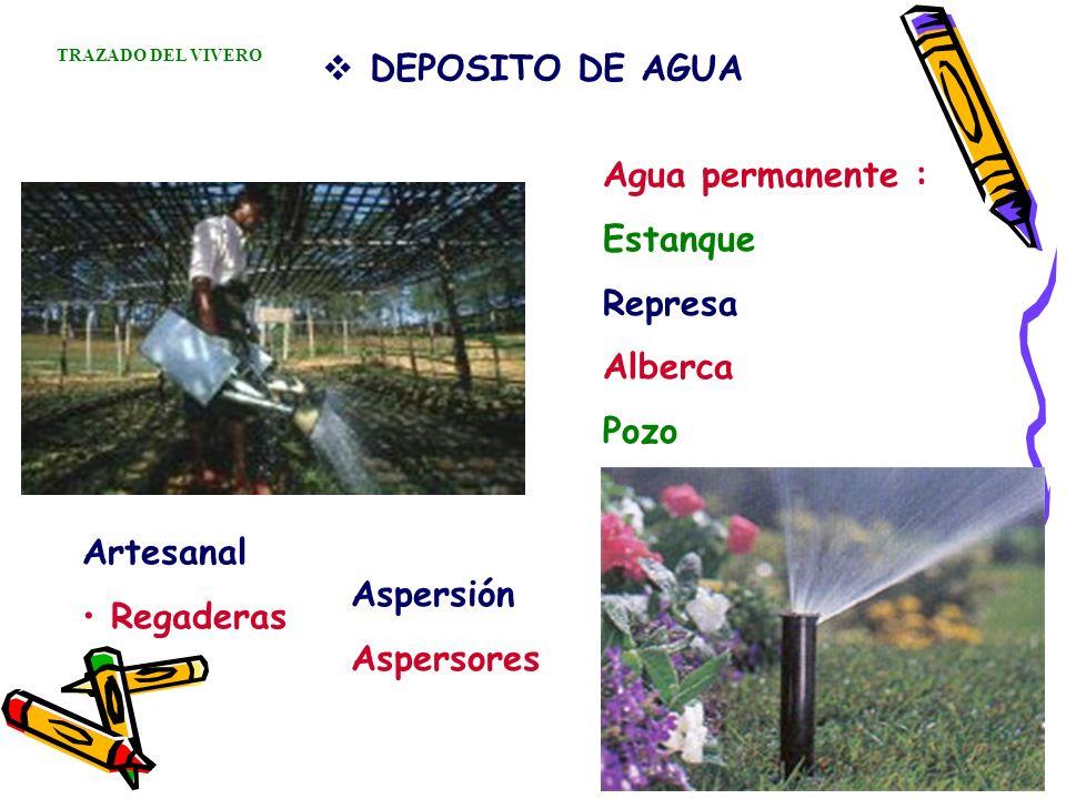 DEPOSITO DE AGUA Agua permanente : Estanque Represa Alberca Pozo