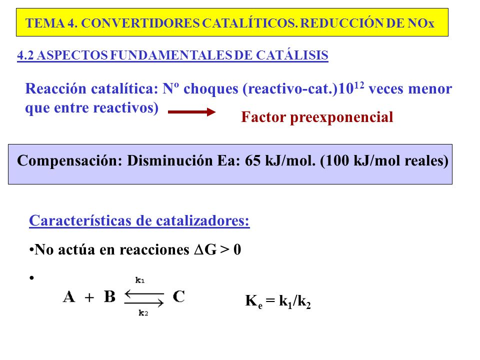 Factor preexponencial