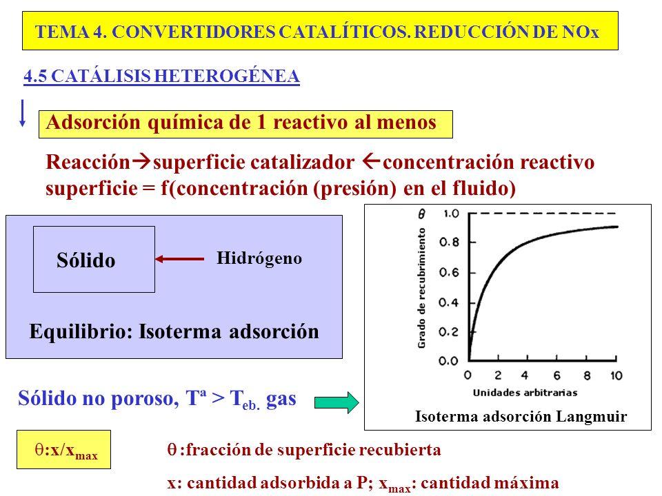 Adsorción química de 1 reactivo al menos