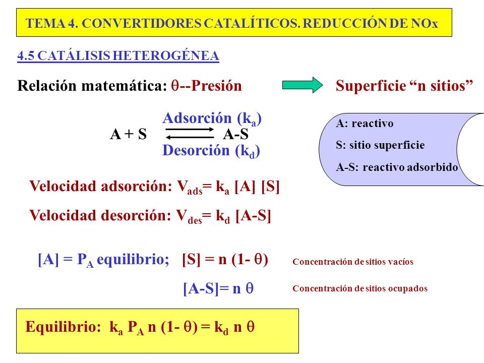 Relación matemática: --Presión Superficie n sitios