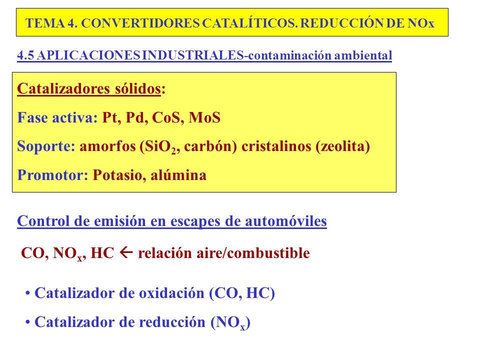 Catalizadores sólidos: Fase activa: Pt, Pd, CoS, MoS