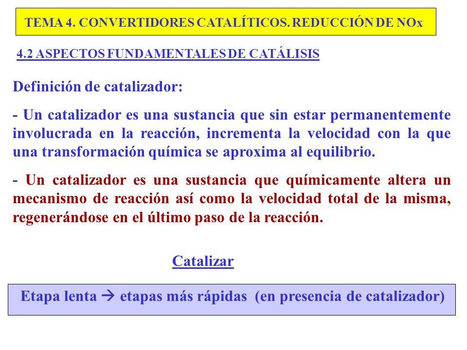 Definición de catalizador: