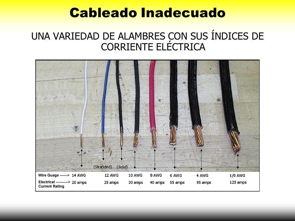UNA VARIEDAD DE ALAMBRES CON SUS ÍNDICES DE CORRIENTE ELÉCTRICA