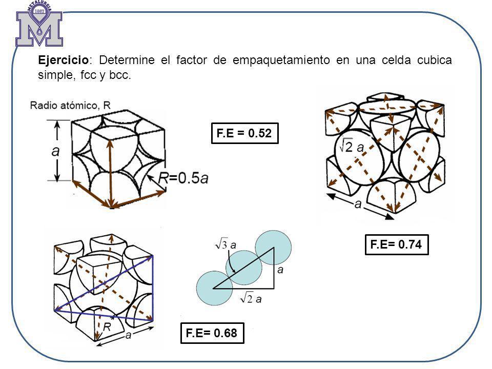 Ejercicio: Determine el factor de empaquetamiento en una celda cubica simple, fcc y bcc.