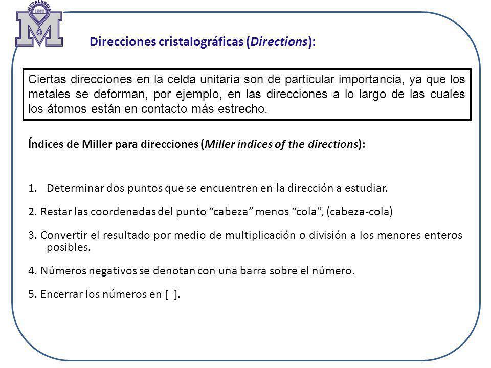Direcciones cristalográficas (Directions):
