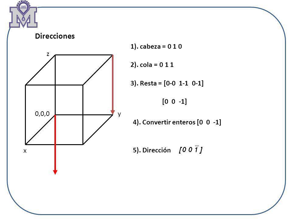 Direcciones 1). cabeza = 0 1 0 0,0,0 x y z 2). cola = 0 1 1