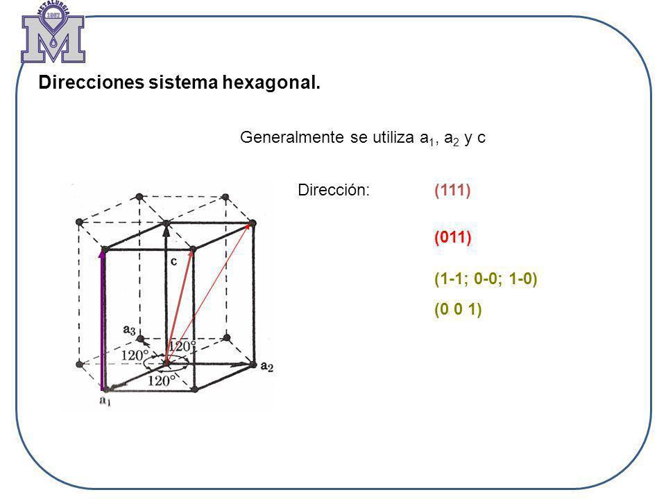 Direcciones sistema hexagonal.