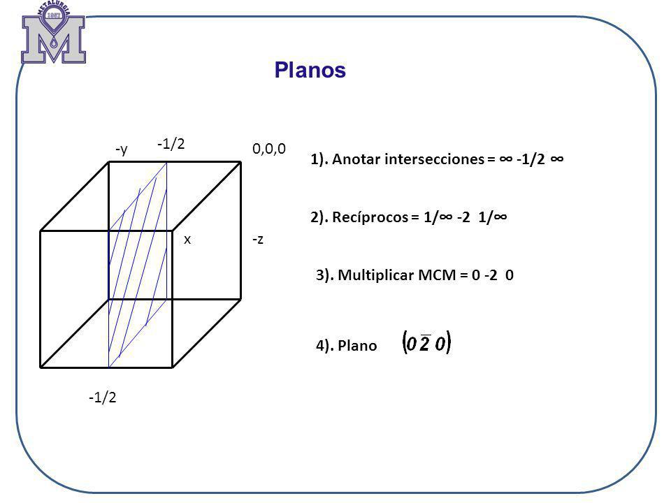 Planos -1/2 -y 0,0,0 1). Anotar intersecciones = ∞ -1/2 ∞