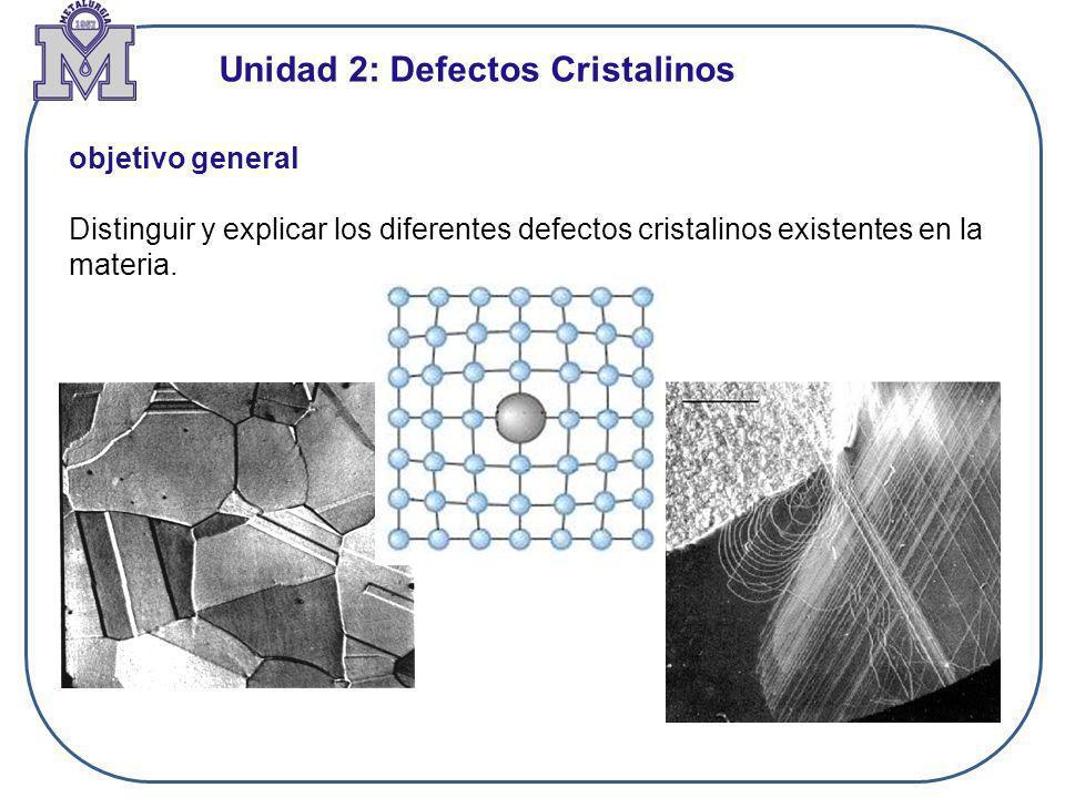 Unidad 2: Defectos Cristalinos