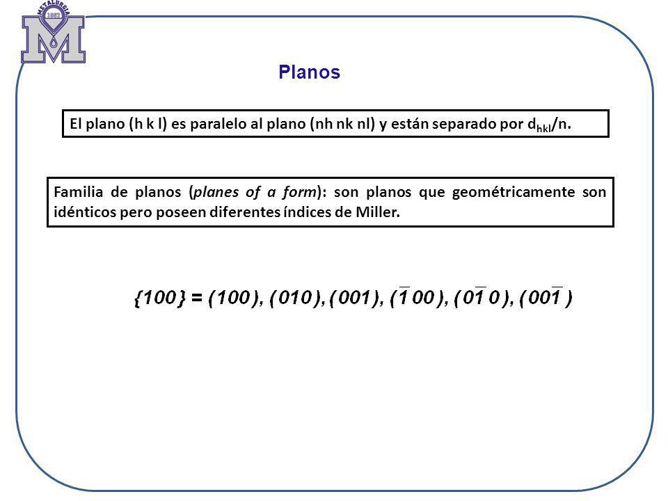 Planos El plano (h k l) es paralelo al plano (nh nk nl) y están separado por dhkl/n.