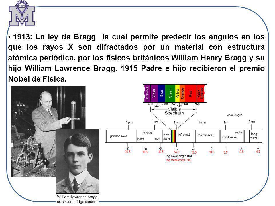 1913: La ley de Bragg la cual permite predecir los ángulos en los que los rayos X son difractados por un material con estructura atómica periódica.