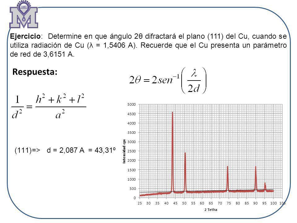 Ejercicio: Determine en que ángulo 2θ difractará el plano (111) del Cu, cuando se utiliza radiación de Cu (λ = 1,5406 A). Recuerde que el Cu presenta un parámetro de red de 3,6151 A.