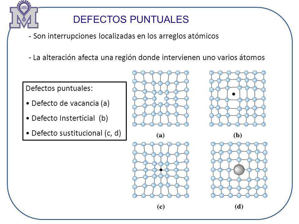 Son interrupciones localizadas en los arreglos atómicos