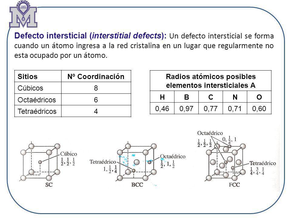 Radios atómicos posibles elementos intersticiales A
