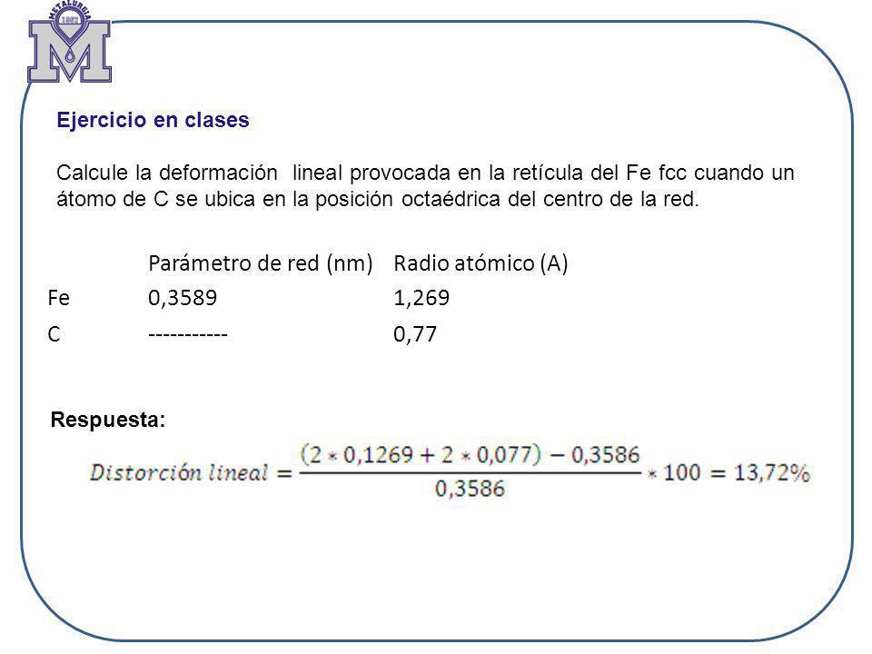 Parámetro de red (nm) Radio atómico (A) Fe C 0,3589 ----------- 1,269