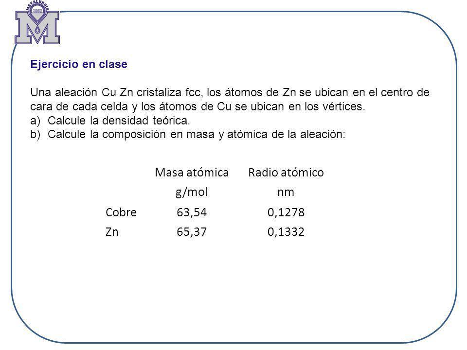 Masa atómica g/mol Radio atómico nm Cobre Zn 63,54 65,37 0,1278 0,1332