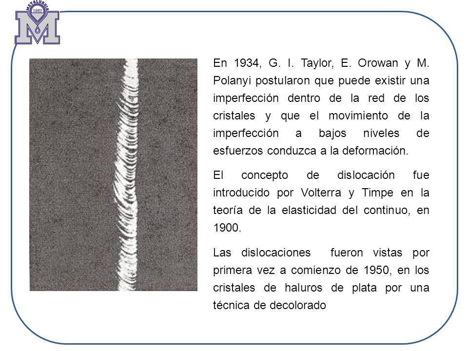 En 1934, G. I. Taylor, E. Orowan y M. Polanyi postularon que puede existir una imperfección dentro de la red de los cristales y que el movimiento de la imperfección a bajos niveles de esfuerzos conduzca a la deformación.