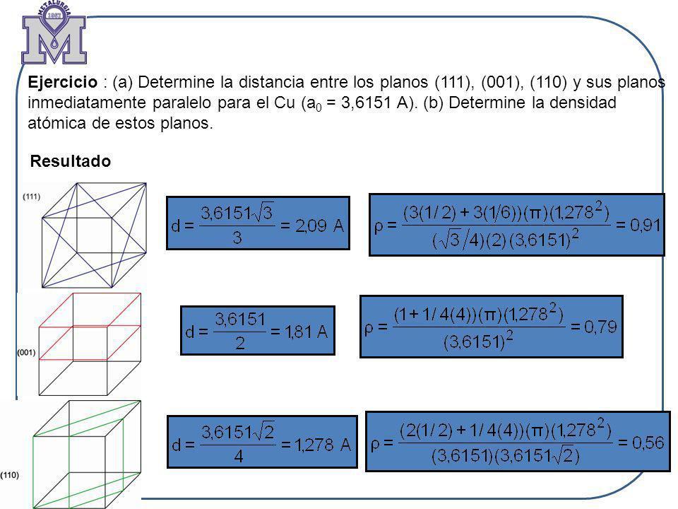 Ejercicio : (a) Determine la distancia entre los planos (111), (001), (110) y sus planos inmediatamente paralelo para el Cu (a0 = 3,6151 A). (b) Determine la densidad atómica de estos planos.
