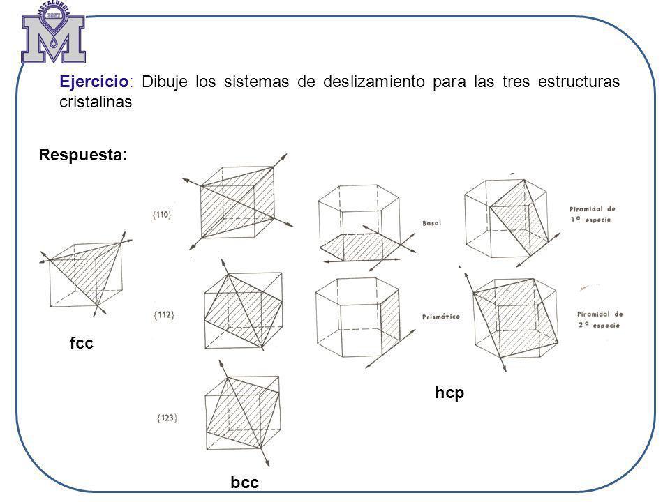 Ejercicio: Dibuje los sistemas de deslizamiento para las tres estructuras cristalinas