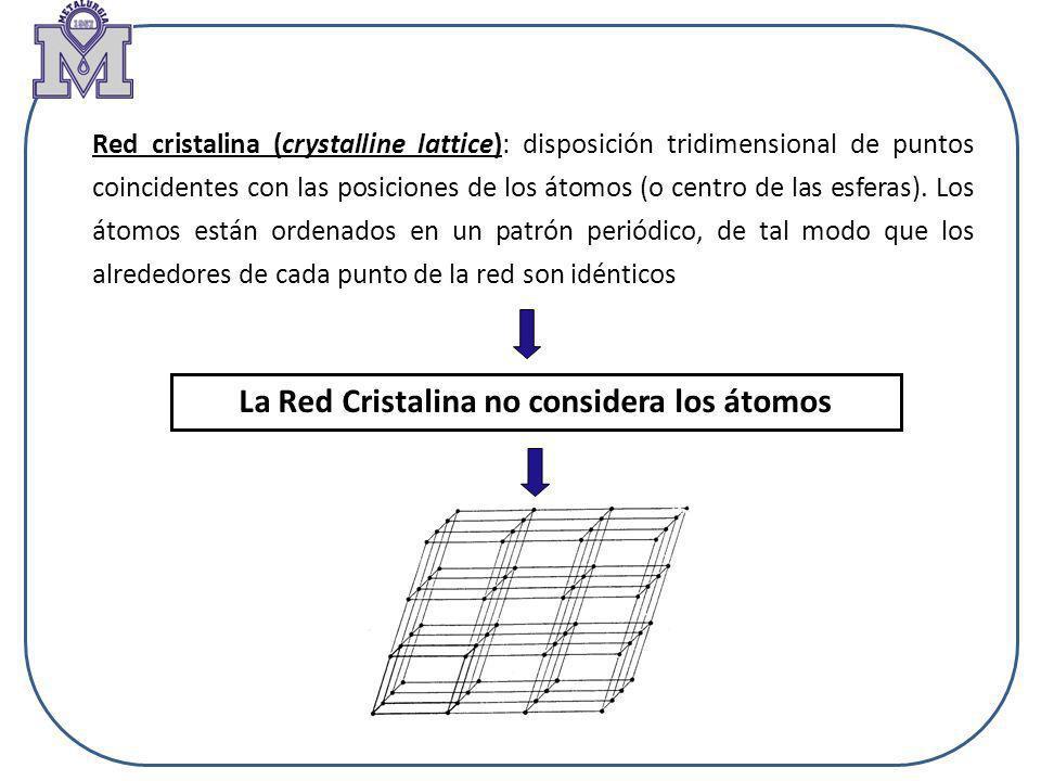 La Red Cristalina no considera los átomos