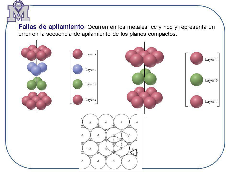 Fallas de apilamiento: Ocurren en los metales fcc y hcp y representa un error en la secuencia de apilamiento de los planos compactos.