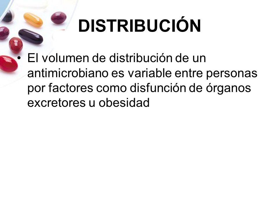 DISTRIBUCIÓN El volumen de distribución de un antimicrobiano es variable entre personas por factores como disfunción de órganos excretores u obesidad.