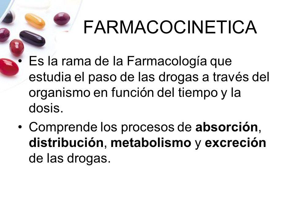 FARMACOCINETICA Es la rama de la Farmacología que estudia el paso de las drogas a través del organismo en función del tiempo y la dosis.