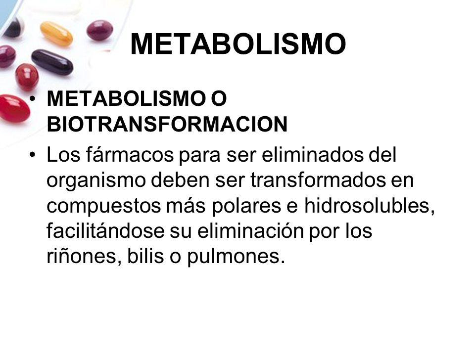 METABOLISMO METABOLISMO O BIOTRANSFORMACION