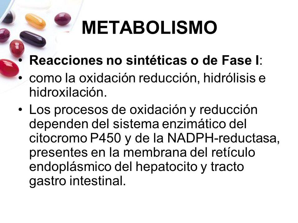 METABOLISMO Reacciones no sintéticas o de Fase I: