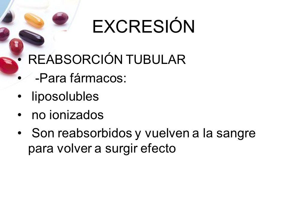 EXCRESIÓN REABSORCIÓN TUBULAR -Para fármacos: liposolubles