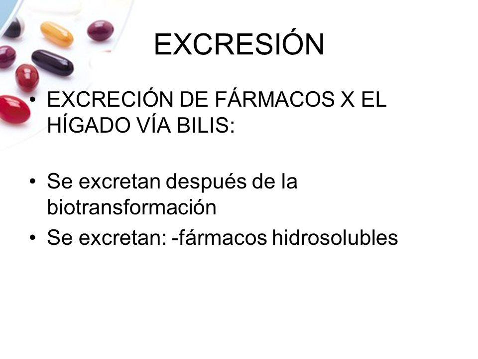 EXCRESIÓN EXCRECIÓN DE FÁRMACOS X EL HÍGADO VÍA BILIS: