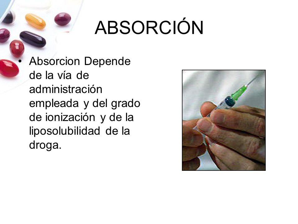 ABSORCIÓN Absorcion Depende de la vía de administración empleada y del grado de ionización y de la liposolubilidad de la droga.