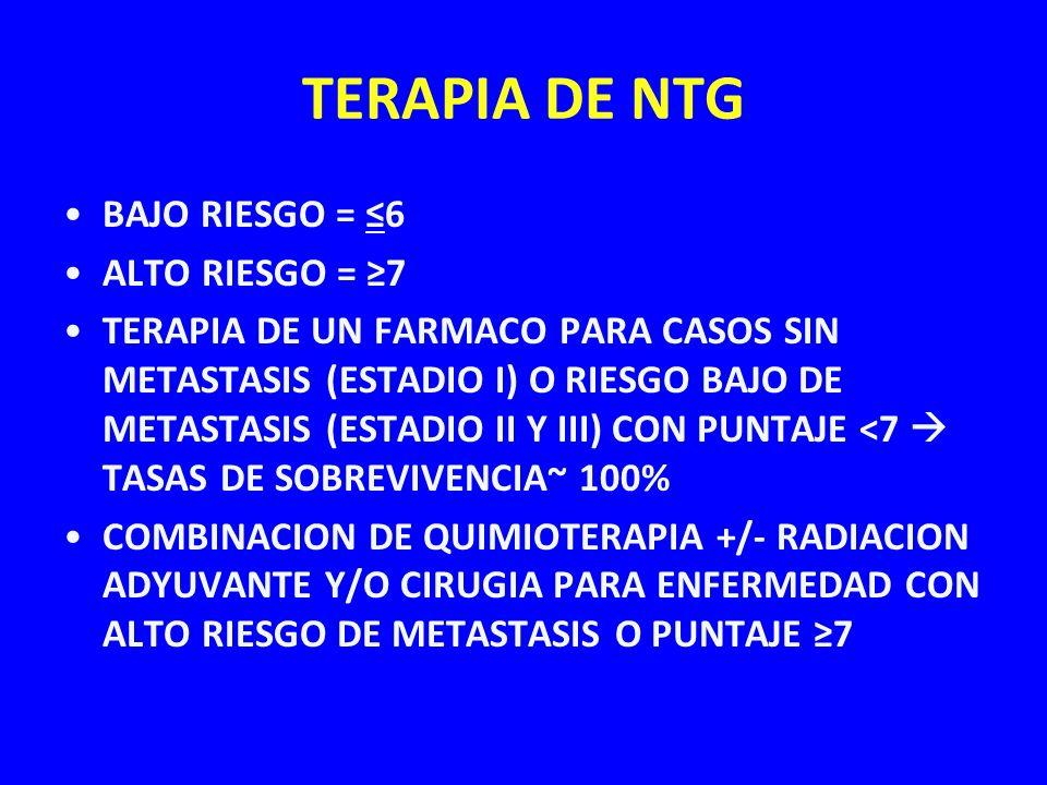 TERAPIA DE NTG BAJO RIESGO = ≤6 ALTO RIESGO = ≥7