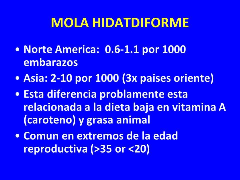 MOLA HIDATDIFORME Norte America: 0.6-1.1 por 1000 embarazos