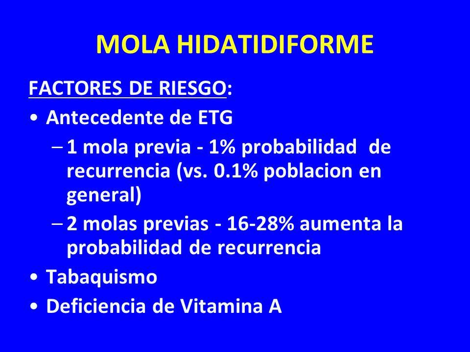 MOLA HIDATIDIFORME FACTORES DE RIESGO: Antecedente de ETG