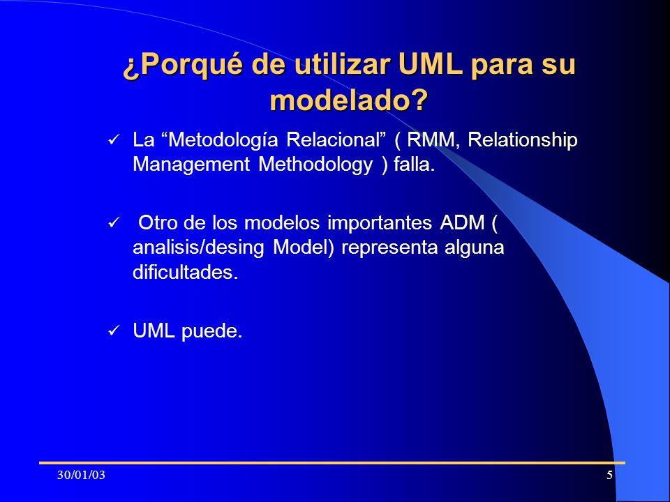 ¿Porqué de utilizar UML para su modelado